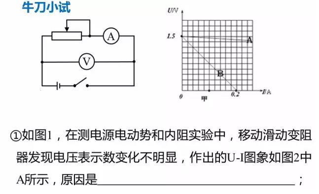 怎样才能让我对电路实验这门课程有重点的复习,有所突破呢?